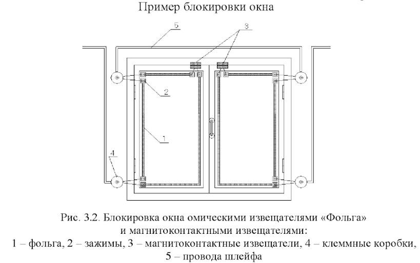 Пример блокировки окна датчиком Фольга-С